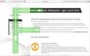 Webtexte – Blickverlauf in F-Form